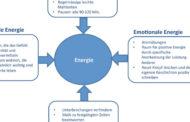 Energiemanagement für mehr Leistung